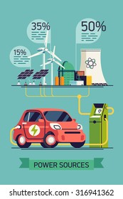 Cool vector electricity generation sources infographics with electrical car at charging point connected to nuclear power plant, wind turbines and solar panels | Modern electricity in transport concept