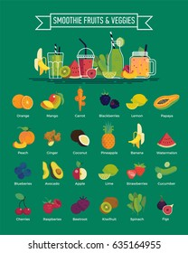 Cool vector flat design elements on smoothie fruit and vegetable ingredients. Set of high quality icons on fruits, berries and vegetables. Healthy vegan diet food