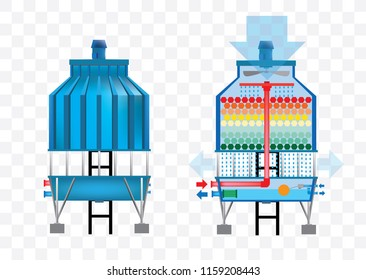 Cooling Tower vector,illustration. Show action in Process.