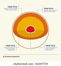 Core Diagram Template