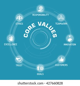 Core Values ICON SET ON BLUE BACKGROUND