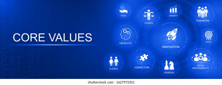 Core Values info banner with aspects and icons. Person and collaborating. Webpage info illustration with icons. Core Values concept. Vector illustration