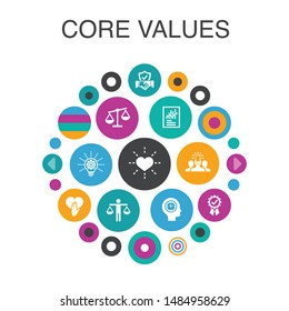 Core values Infographic circle concept. Smart UI elements trust, honesty, ethics, integrity