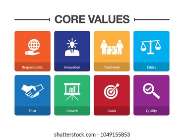 Core Values Infographic Icon Set