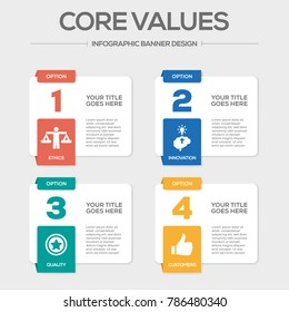 Core Values Infographic Icons