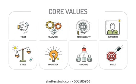 CORE VALUES - Line icon Concept