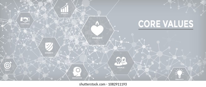 Core Values Outline Icon with person and collaborating / thinking ideas web banner header