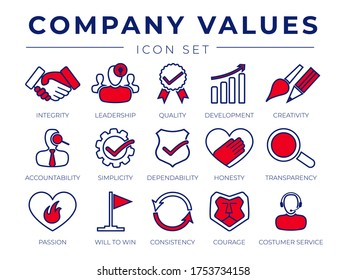 Core Values Retro Icon Set. Integrity, Leadership, Quality Development, Creativity, Accountability, Simplicity, Dependability, Honesty, Transparency, Passion Consistency Courage Customer Service Icons
