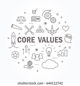 Core values thin line icon set. Vector illustration.