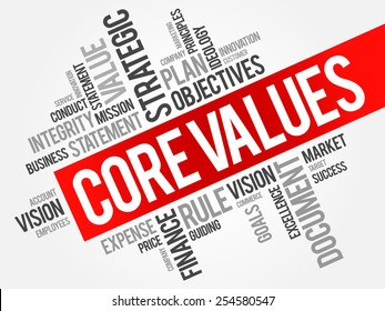 Core values word cloud, business concept