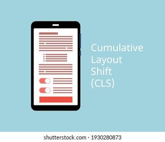core web vitals for Cumulative Layout Shift (CLS)