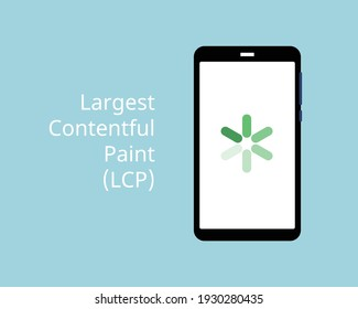 core web vitals for Largest Contentful Paint (LCP)