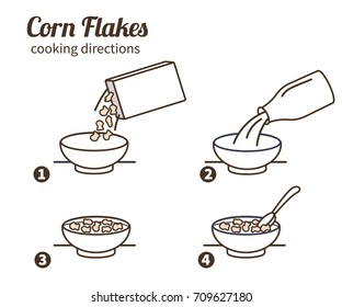 Corn flakes cooking directions. Steps how to prepare breakfast. Vector illustration.