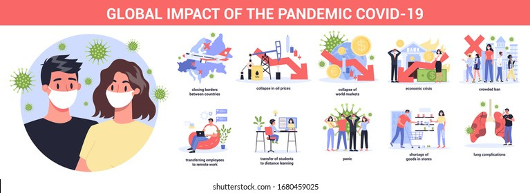 Corona virus or 2019-nCoV pandemic global impact. Closed border, colapsed world market and economic crisis, panic and food shortages, distance work and studying. Isolated vector illustration