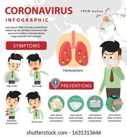 Corona Virus 2020 infographic. Wuhan virus disease. man