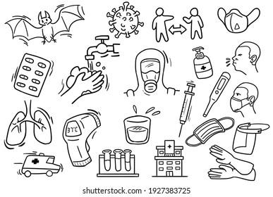 Corona virus related hand drawn doodle