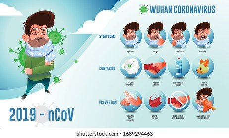 Corona virus symptoms and Prevention info graphic illustration