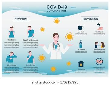 Coronavirus 2019 infographic template.Vector illustration.Flat design.