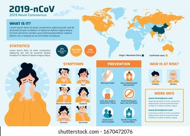 Coronavirus 2019-nCoV Covid causes, prevention, contagion, symptoms and spreading. Virus protection tips. Wuhan virus infographics elements. Eps10 vector illustration.