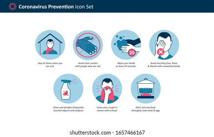 Coronavirus 2019-nCoV (Covid-19) Prevention icon set for Infographic
