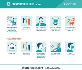 Coronavirus 2019-nCoV disease prevention infographic with icons and text, healtcare and medicine concept