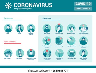 Coronavirus 2019-nCoV infographics, prevention tips, how to prevent coronavirus. Vector illustration