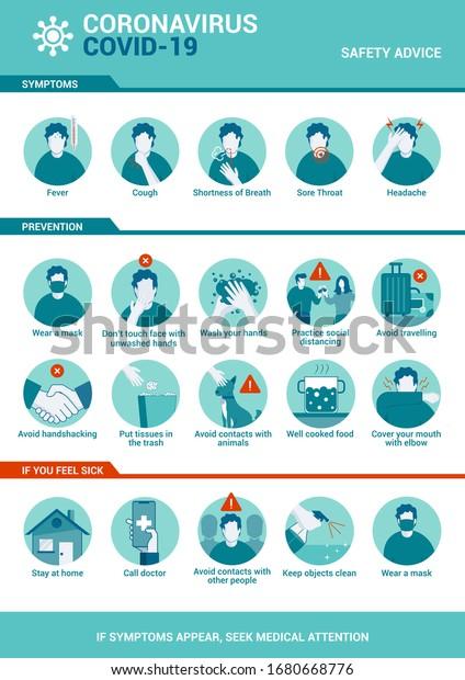 Coronavirus 2019-nCoV infographics, prevention tips, how to prevent coronavirus. Vector illustration
