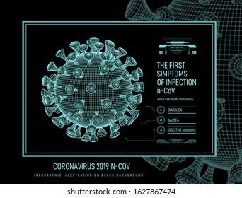 Coronavirus 2019-nCoV virus. NSP. Symptoms of a coronavirus disease. Infographics with hud elements. Vector 3d illustration.