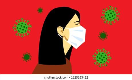 Coronavirus in China. Novel coronavirus (2019-nCoV), woman in white medical face mask. Concept of coronavirus quarantine.