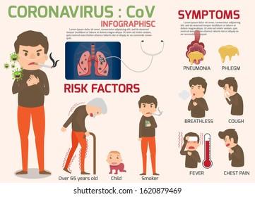 Coronavirus : CoV infographics elements, human are showing coronavirus symptoms and risk factors. health and medical vector illustration. CoVID-19 Virus outbreak spread.