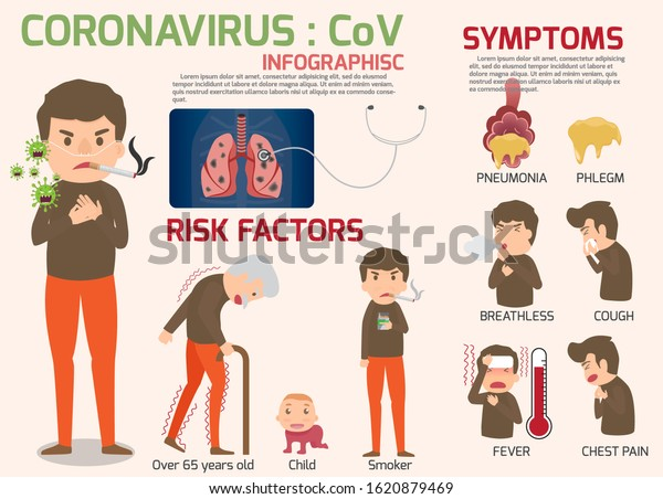 [TERBARU] Wabah Virus Corona Telah Membunuh 2.008 Orang Per Hari Ini