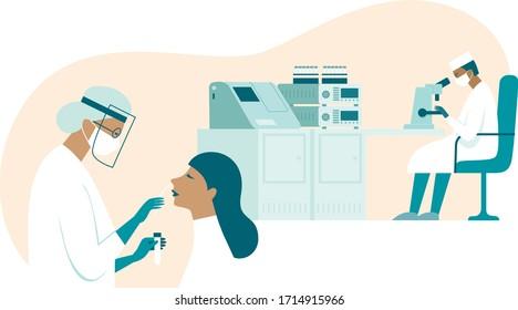Coronavirus COVID-19 diagnostics. Doctor wearing full antiviral protective gear making nasal swab test for patient. Labaratoryassistant examines test sampleswithmicroscope.Flat vector illustratio
