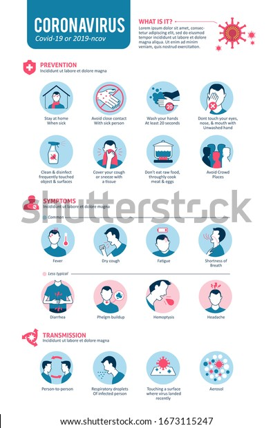 Coronavirus (Covid-19) Infographic Template showing Prevention, Common & Less Typical Symptoms, & Transmission icon. Icon Set for Coronavirus