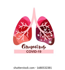 Coronavirus covid-19. Virus infected human lungs. Fight against coronavirus. Danger of coronavirus and risk to public health. Pandemic medical concept. Vector icon sign banner