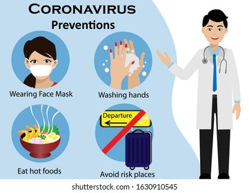 Coronavirus (COVID-19)preventions. Doctor explain Infographics, wear face mask,wash hands,eat hot foods and avoid going risk places. Vector illustration. Idea for coronavirus outbreak and preventions.