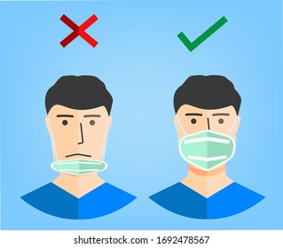 Coronavirus disease (COVID-19) advice for the public: how to use masks, wear a mask if you are taking care of a person with suspected 2019-nCoV infection.how to wear a protective mask correctly.