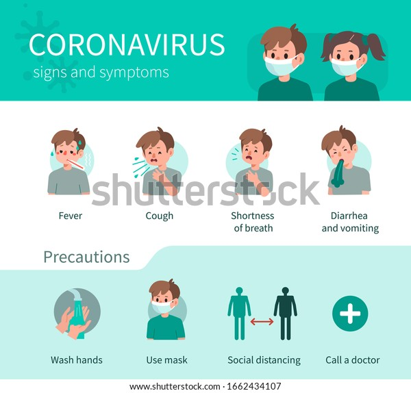 Coronavirus Disease Symptoms and Prevention against Virus and Infection. Fever, Cough and other Respiratory Illness Signs. Boy use Medical Mask and Tissue. Flat Cartoon Vector Illustration.