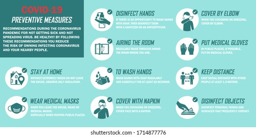 Coronavirus infographic background. Preventive measures icons for not getting sick and not spreading virus