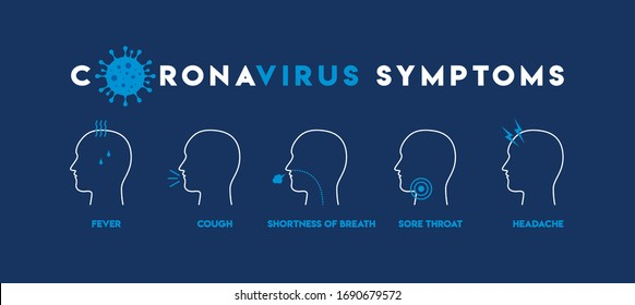 Coronavirus infographic symptoms Concept Design. Template for Banner, Icon, Poster, Logo Unit, Label, Web, Symbol, Sign and Mnemonic. Graphically showing Coronavirus Signs and Risk Factors - Vectors