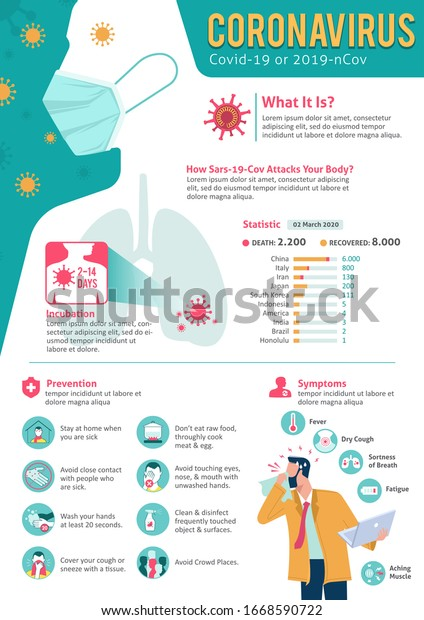 Coronavirus Infographic Template showing Facts, Cases diagram, Incubation, Prevention, Symptoms.