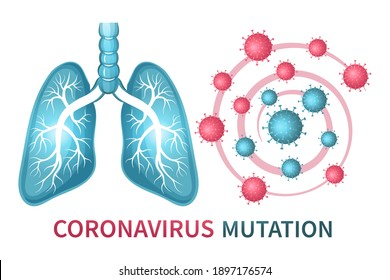 Coronavirus mutation sign. Evolution Covid-19. Biology research mutated virus cell infect human respiratory system. Prevention and treatment of pneumonia lung. Global pandemic and lockdown. Vector