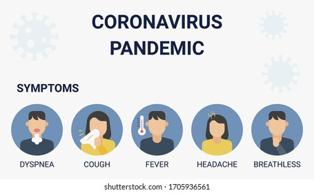 coronavirus pandemic covid-19 related symptoms are fever, cough, headache, breathless and dyspnea with background viruses vector illustration in flat style