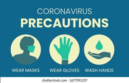 Coronavirus Precautions Wear Masks, Gloves, Wash Hands Illustration