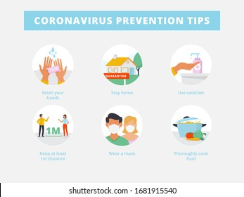 Coronavirus prevention tips. Six round icons illustrated in a flat style. Wash your hand, avoid risk places and stay home, use sanitizer, keep distance, wear mask, thoroughly cook food. Infographic.