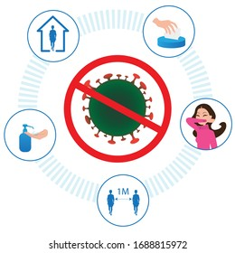 Coronavirus : protective actions . Medical precaution concept. Vector illustration flat design.