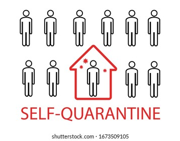 Coronavirus. Self-quarantine. Home quarantine from Covid-19. Recommendation to prevent spreading coronavirus. Crowd of people and an ill man isolated at home. Vector illustration, poster.