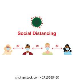 Coronavirus : distanciation sociale pour arrêter Covid 19 illustration vectorielle.