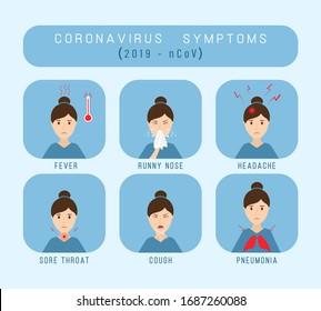 Coronavirus symptoms 2019-nCoV.  Cough, Fever, Sneeze, Headache. Healthcare, medicine infographic. Set of isolated vector illustration in cartoon style.