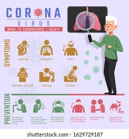 Coronavirus:nCoV infographics, symptoms and prevention.