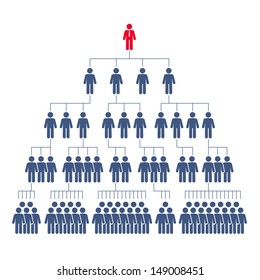 Corporate hierarchy, business network
